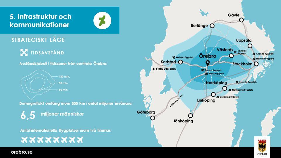 orebro.se Vi växer, du växer Avståndstabell i tidszoner från centrala Örebro: Demografiskt omfång inom 300 km i antal miljoner invånare: 6,5 miljoner människor Antal internationella flygplatser inom två timmar: orebro.se STRATEGISKT LÄGE 5.