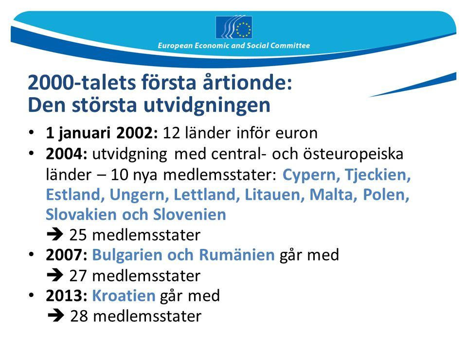 2000-talets första årtionde: Den största utvidgningen 1 januari 2002: 12 länder inför euron 2004: utvidgning med central- och östeuropeiska länder – 10 nya medlemsstater: Cypern, Tjeckien, Estland, Ungern, Lettland, Litauen, Malta, Polen, Slovakien och Slovenien  25 medlemsstater 2007: Bulgarien och Rumänien går med  27 medlemsstater 2013: Kroatien går med  28 medlemsstater
