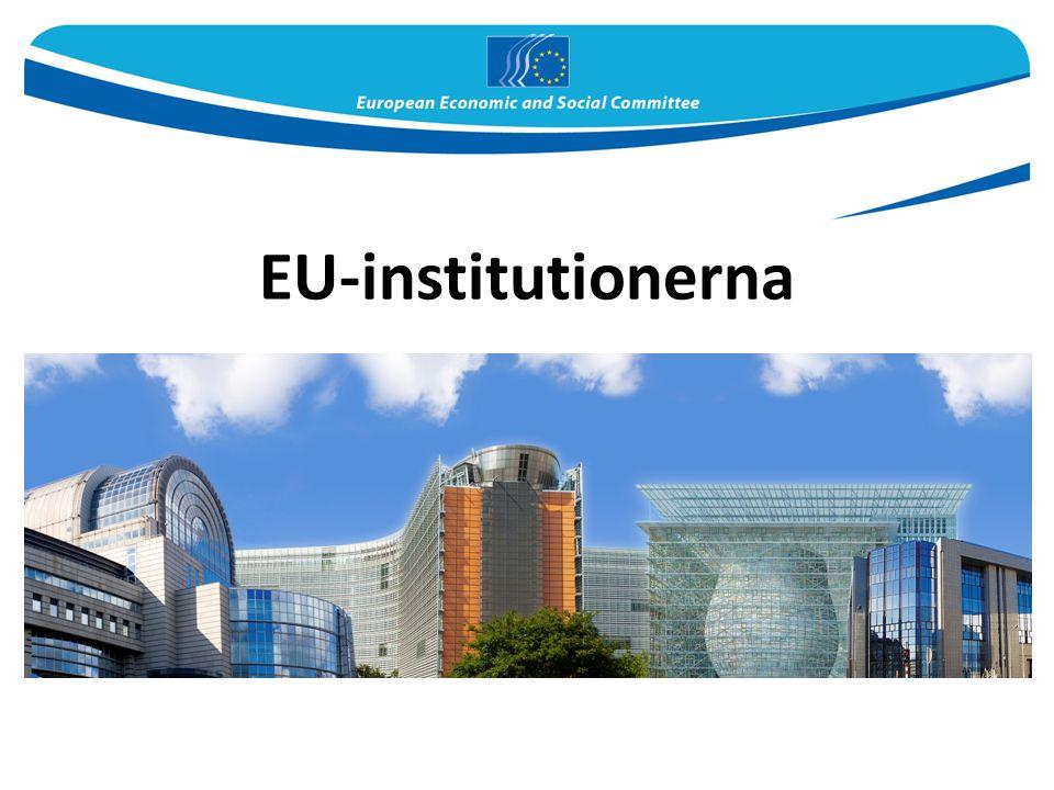 EU-institutionerna