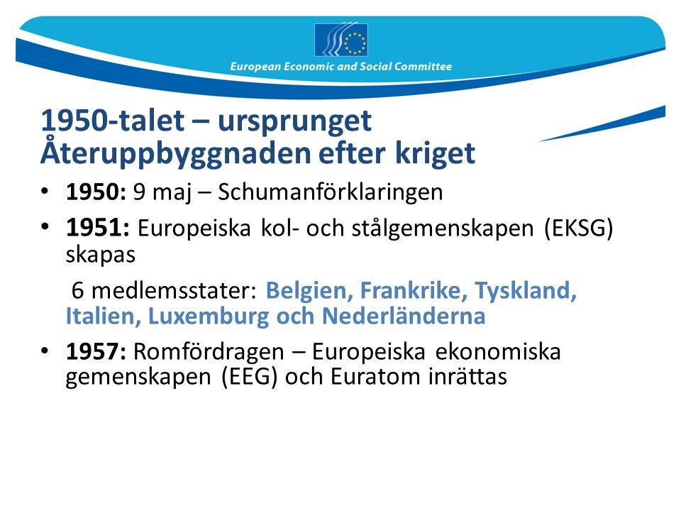 1950-talet – ursprunget Återuppbyggnaden efter kriget 1950: 9 maj – Schumanförklaringen 1951: Europeiska kol- och stålgemenskapen (EKSG) skapas 6 medlemsstater: Belgien, Frankrike, Tyskland, Italien, Luxemburg och Nederländerna 1957: Romfördragen – Europeiska ekonomiska gemenskapen (EEG) och Euratom inrättas