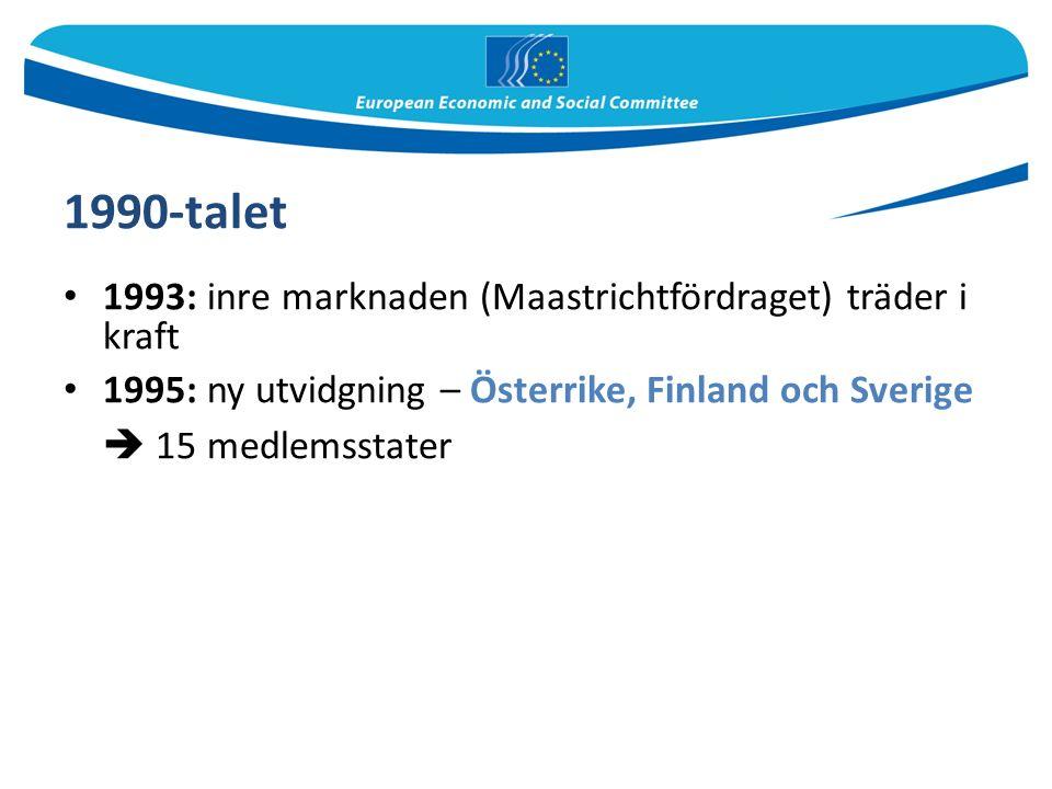 1990-talet 1993: inre marknaden (Maastrichtfördraget) träder i kraft 1995: ny utvidgning – Österrike, Finland och Sverige  15 medlemsstater