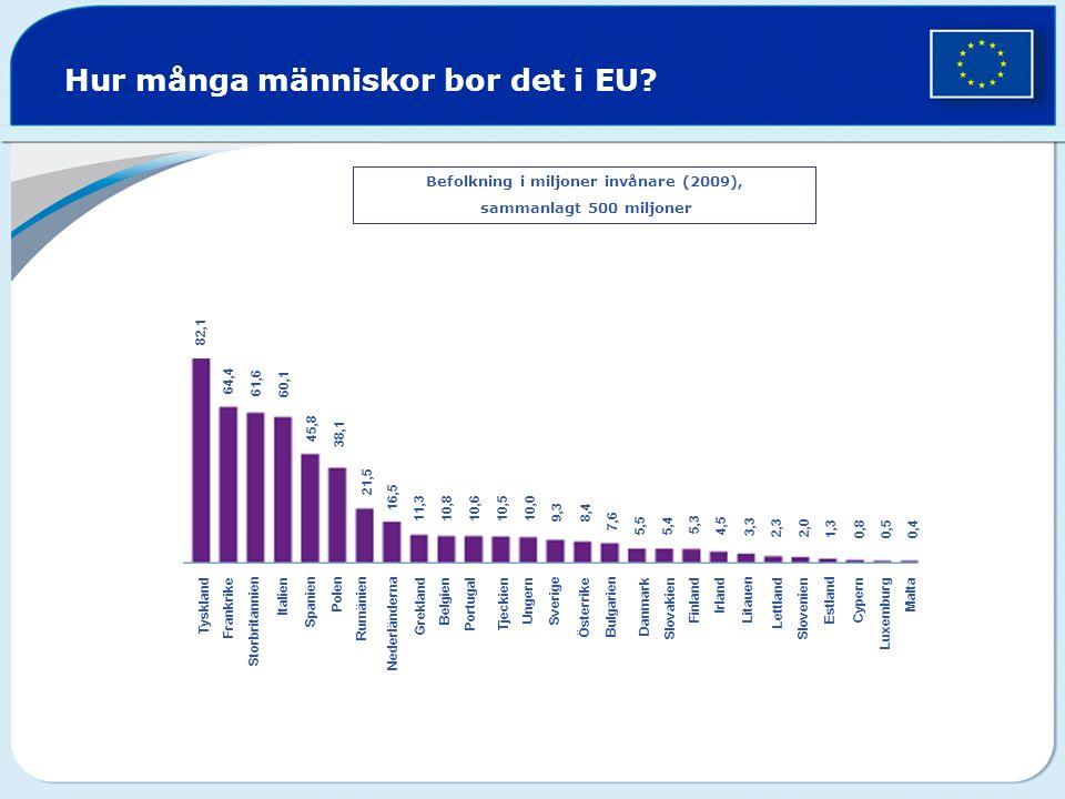 Hur många människor bor det i EU.