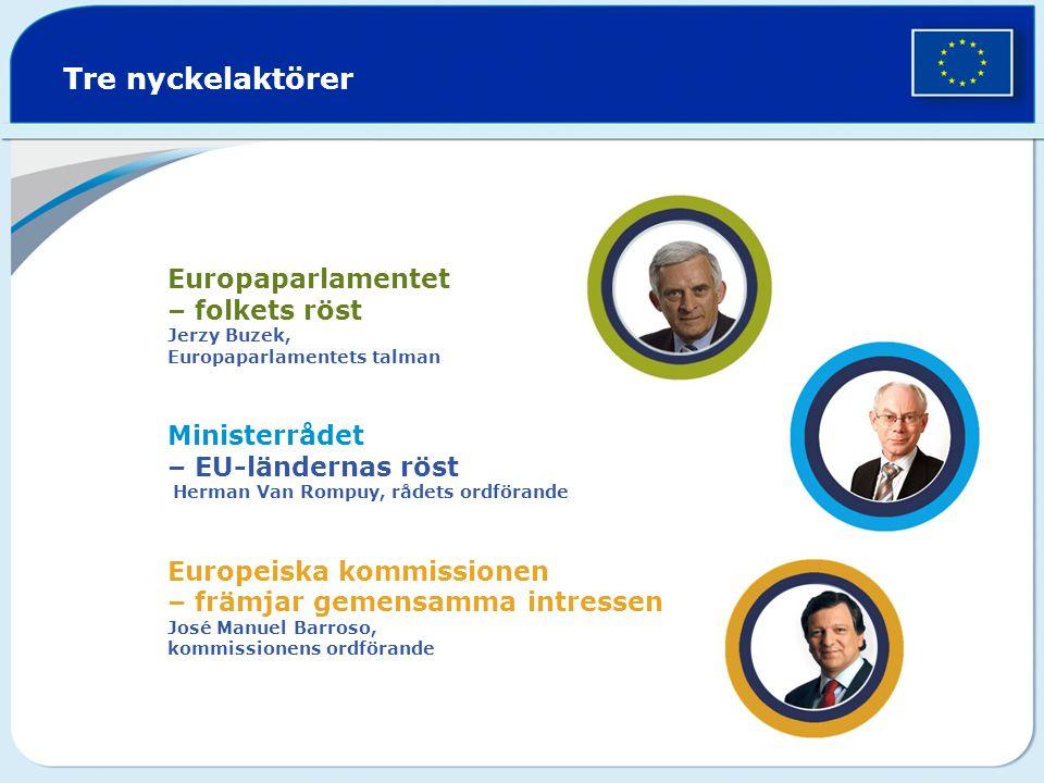 Tre nyckelaktörer Europaparlamentet – folkets röst Jerzy Buzek, Europaparlamentets talman Ministerrådet – EU-ländernas röst Herman Van Rompuy, rådets ordförande Europeiska kommissionen – främjar gemensamma intressen José Manuel Barroso, kommissionens ordförande