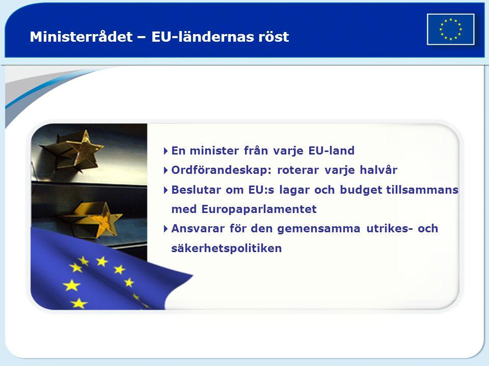 Ministerrådet – EU-ländernas röst  En minister från varje EU-land  Ordförandeskap: roterar varje halvår  Beslutar om EU:s lagar och budget tillsammans med Europaparlamentet  Ansvarar för den gemensamma utrikes- och säkerhetspolitiken
