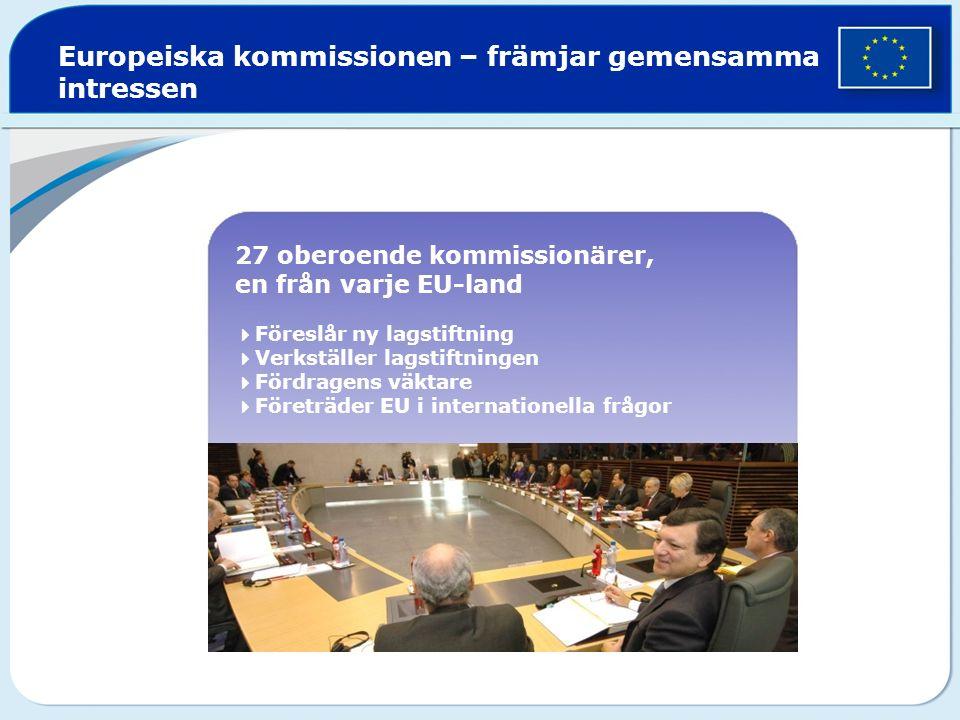 Europeiska kommissionen – främjar gemensamma intressen 27 oberoende kommissionärer, en från varje EU-land  Föreslår ny lagstiftning  Verkställer lagstiftningen  Fördragens väktare  Företräder EU i internationella frågor