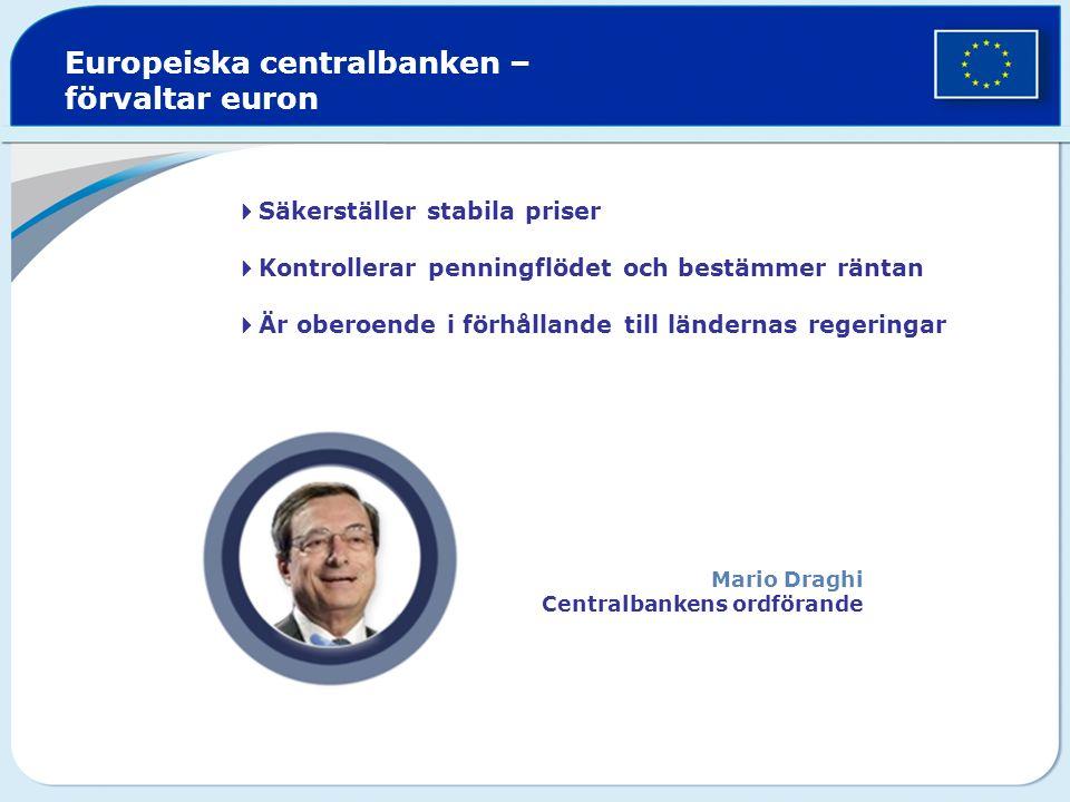  Säkerställer stabila priser  Kontrollerar penningflödet och bestämmer räntan  Är oberoende i förhållande till ländernas regeringar Mario Draghi Centralbankens ordförande Europeiska centralbanken – förvaltar euron