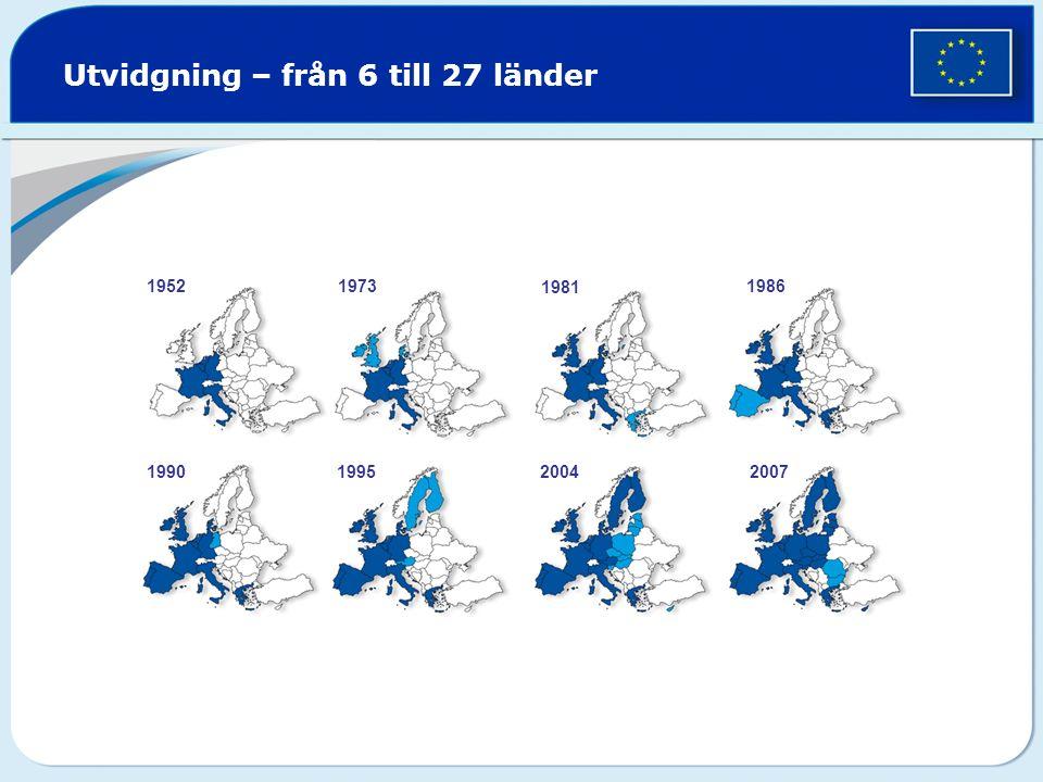 Utvidgning – från 6 till 27 länder 19521973 1981 1986 1990199520042007
