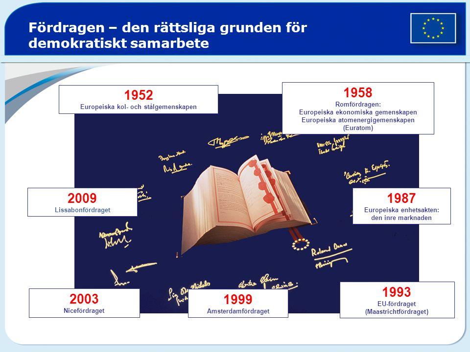 Fördragen – den rättsliga grunden för demokratiskt samarbete 1952 Europeiska kol- och stålgemenskapen 1958 Romfördragen: Europeiska ekonomiska gemenskapen Europeiska atomenergigemenskapen (Euratom) 1987 Europeiska enhetsakten: den inre marknaden 1993 EU-fördraget (Maastrichtfördraget) 1999 Amsterdamfördraget 2003 Nicefördraget 2009 Lissabonfördraget