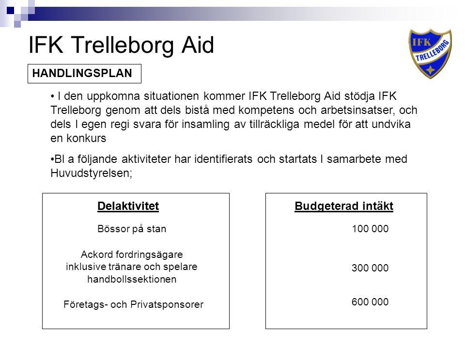 IFK Trelleborg Aid HANDLINGSPLAN I den uppkomna situationen kommer IFK Trelleborg Aid stödja IFK Trelleborg genom att dels bistå med kompetens och arbetsinsatser, och dels I egen regi svara för insamling av tillräckliga medel för att undvika en konkurs Bl a följande aktiviteter har identifierats och startats I samarbete med Huvudstyrelsen; Delaktivitet Budgeterad intäkt Bössor på stan100 000 Ackord fordringsägare inklusive tränare och spelare handbollssektionen 300 000 Företags- och Privatsponsorer 600 000