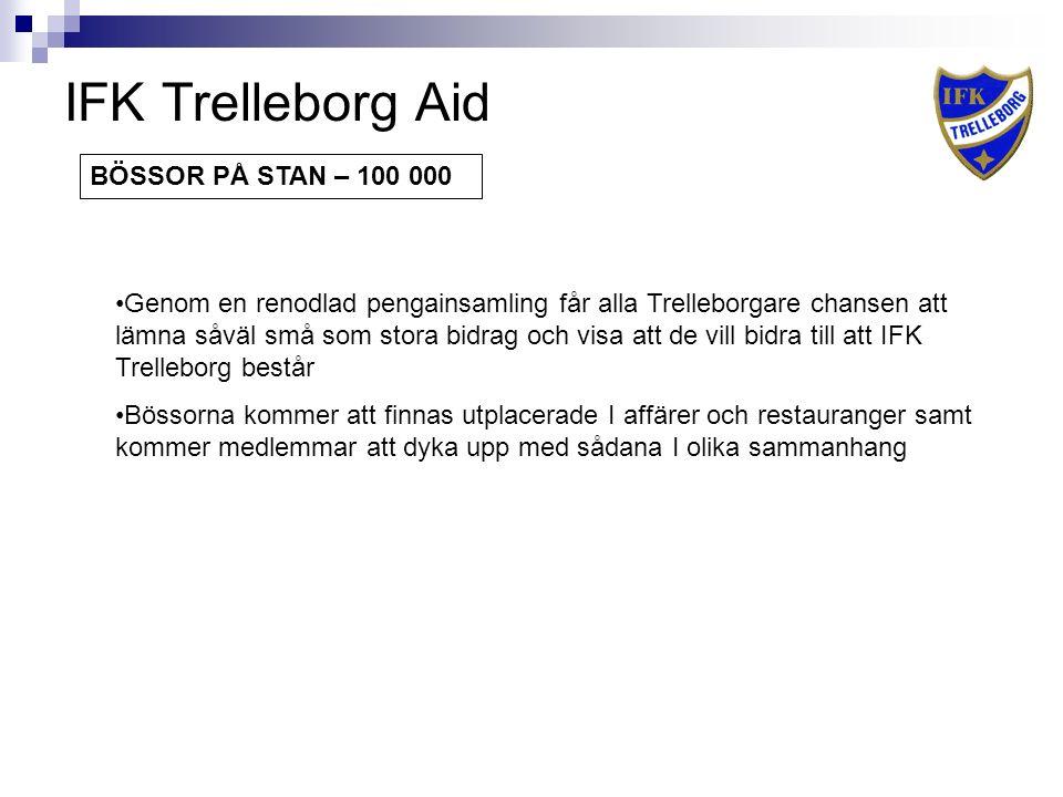 IFK Trelleborg Aid Genom en renodlad pengainsamling får alla Trelleborgare chansen att lämna såväl små som stora bidrag och visa att de vill bidra till att IFK Trelleborg består Bössorna kommer att finnas utplacerade I affärer och restauranger samt kommer medlemmar att dyka upp med sådana I olika sammanhang BÖSSOR PÅ STAN – 100 000