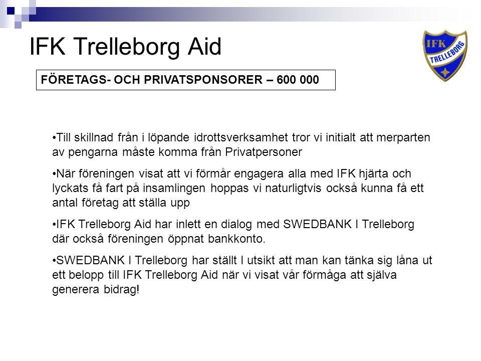 IFK Trelleborg Aid Till skillnad från i löpande idrottsverksamhet tror vi initialt att merparten av pengarna måste komma från Privatpersoner När föreningen visat att vi förmår engagera alla med IFK hjärta och lyckats få fart på insamlingen hoppas vi naturligtvis också kunna få ett antal företag att ställa upp IFK Trelleborg Aid har inlett en dialog med SWEDBANK I Trelleborg där också föreningen öppnat bankkonto.