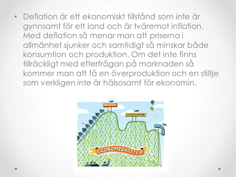 Deflation är ett ekonomiskt tillstånd som inte är gynnsamt för ett land och är tväremot inflation.