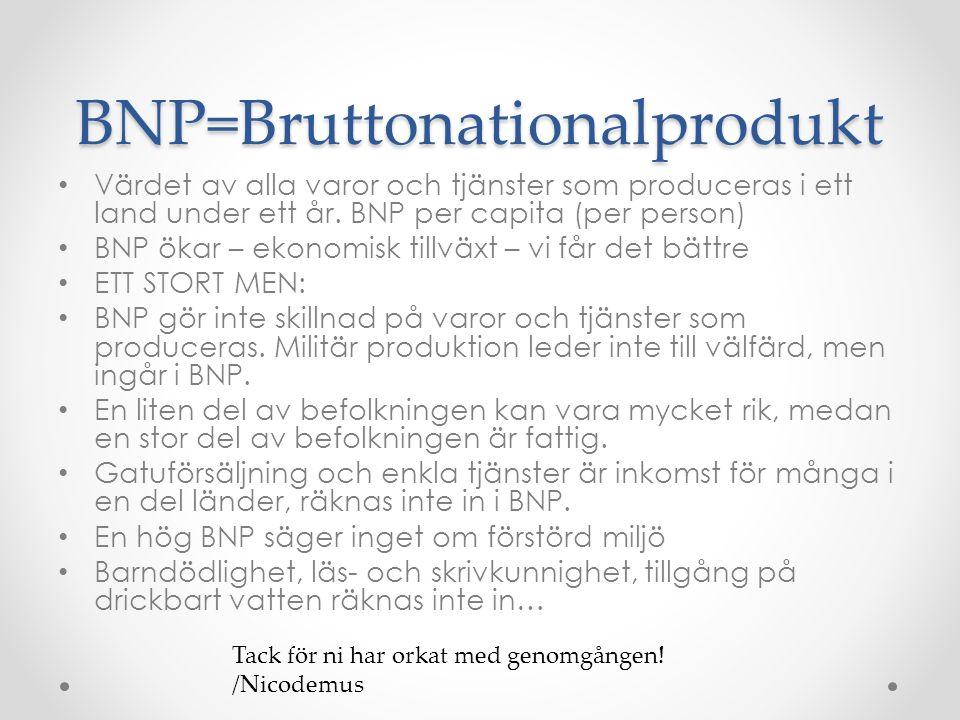 BNP=Bruttonationalprodukt Värdet av alla varor och tjänster som produceras i ett land under ett år.