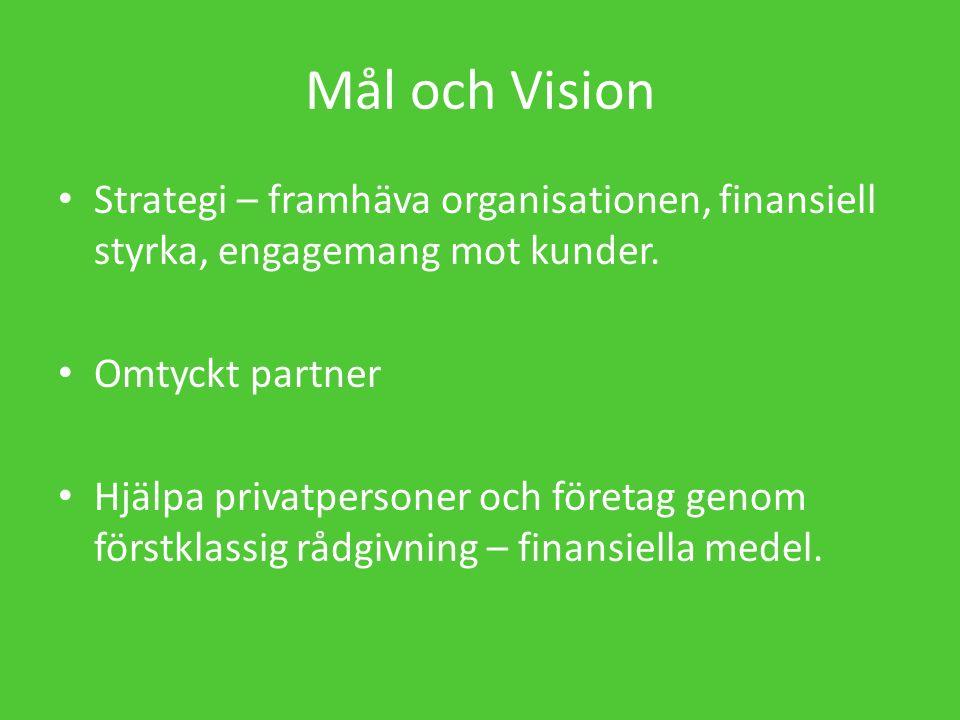 Mål och Vision Strategi – framhäva organisationen, finansiell styrka, engagemang mot kunder.