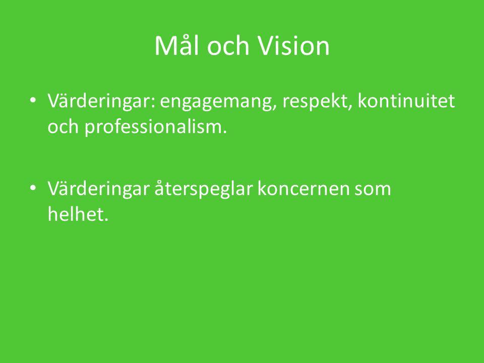 Mål och Vision Värderingar: engagemang, respekt, kontinuitet och professionalism.