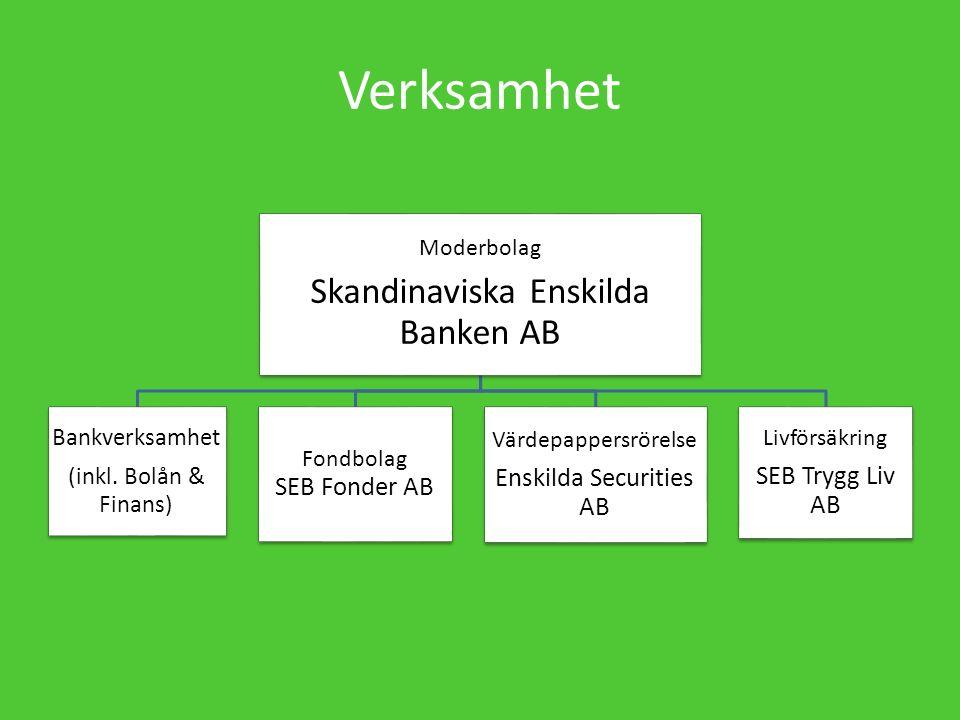 Verksamhet Moderbolag Skandinaviska Enskilda Banken AB Bankverksamhet (inkl.