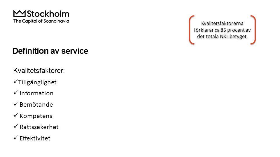 Definition av service Kvalitetsfaktorer: Tillgänglighet Information Bemötande Kompetens Rättssäkerhet Effektivitet Kvalitetsfaktorerna förklarar ca 85
