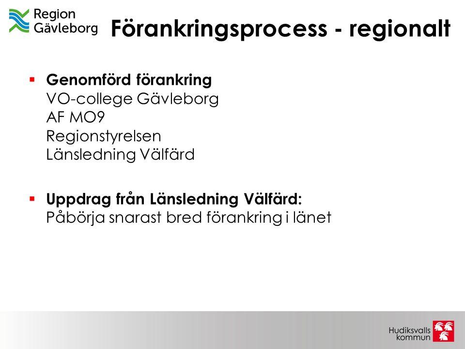 Förankringsprocess - regionalt  Genomförd förankring VO-college Gävleborg AF MO9 Regionstyrelsen Länsledning Välfärd  Uppdrag från Länsledning Välfä