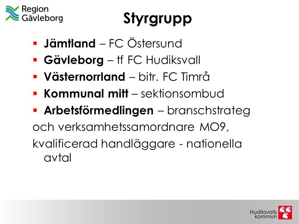 Styrgrupp  Jämtland – FC Östersund  Gävleborg – tf FC Hudiksvall  Västernorrland – bitr. FC Timrå  Kommunal mitt – sektionsombud  Arbetsförmedlin