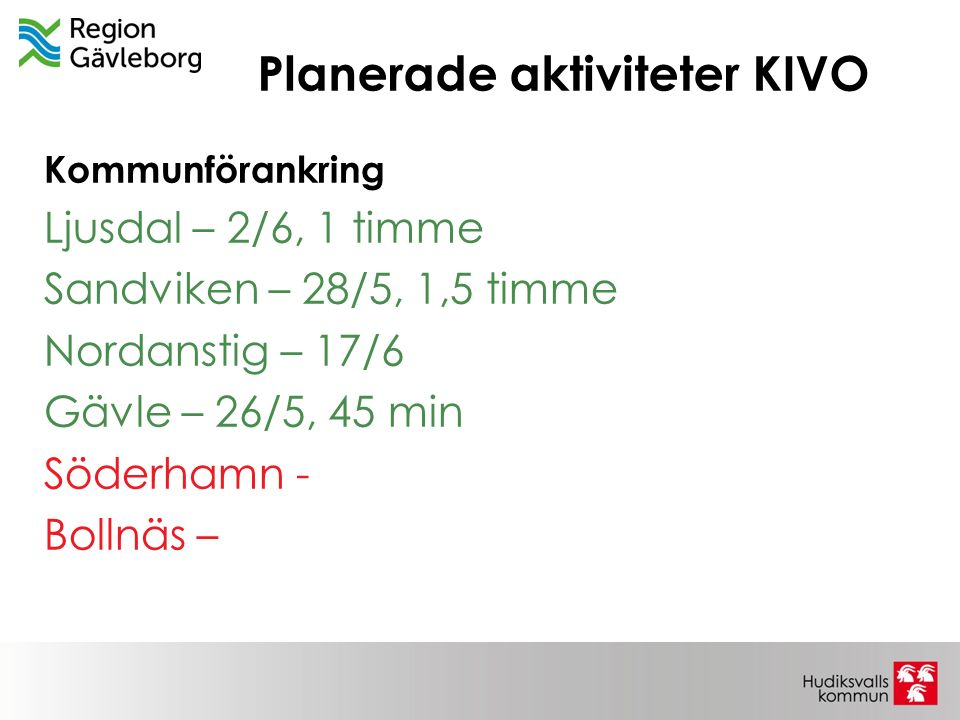 Planerade aktiviteter KIVO Kommunförankring Ljusdal – 2/6, 1 timme Sandviken – 28/5, 1,5 timme Nordanstig – 17/6 Gävle – 26/5, 45 min Söderhamn - Boll