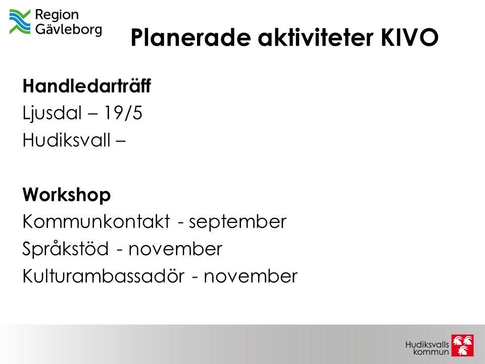 Planerade aktiviteter KIVO Handledarträff Ljusdal – 19/5 Hudiksvall – Workshop Kommunkontakt - september Språkstöd - november Kulturambassadör - novem