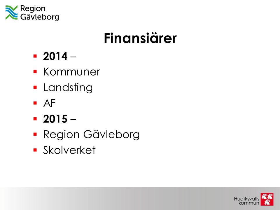 Finansiärer  2014 –  Kommuner  Landsting  AF  2015 –  Region Gävleborg  Skolverket