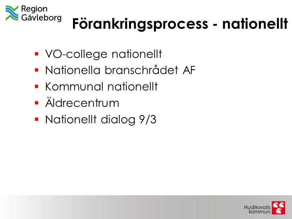 Förankringsprocess - nationellt  VO-college nationellt  Nationella branschrådet AF  Kommunal nationellt  Äldrecentrum  Nationellt dialog 9/3