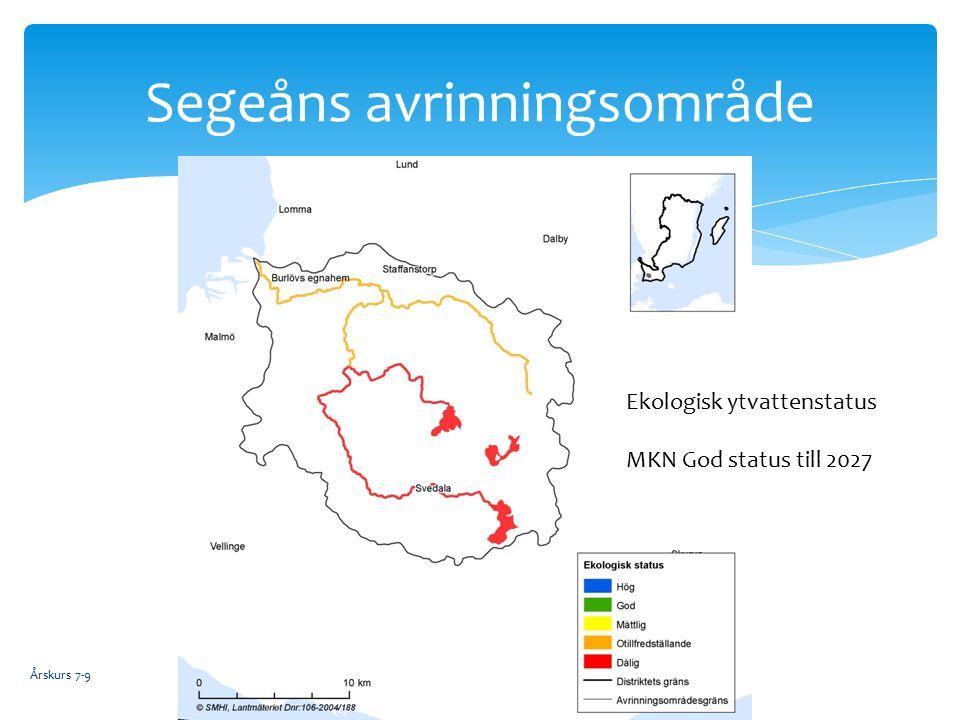 Segeåns avrinningsområde Ekologisk ytvattenstatus MKN God status till 2027 Årskurs 7-9
