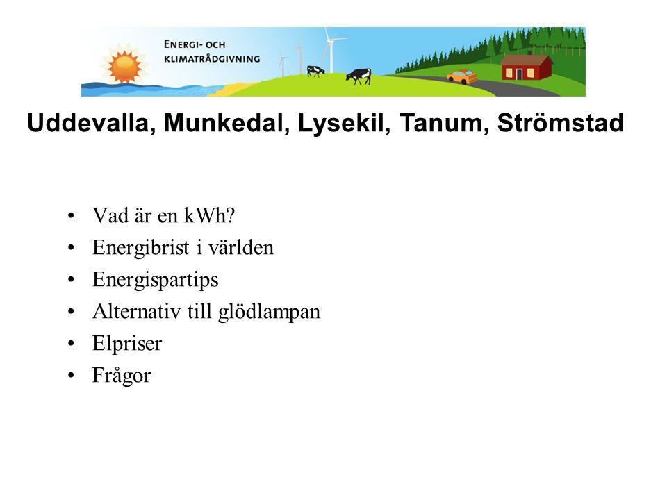 Vad är en kWh? Energibrist i världen Energispartips Alternativ till glödlampan Elpriser Frågor Uddevalla, Munkedal, Lysekil, Tanum, Strömstad