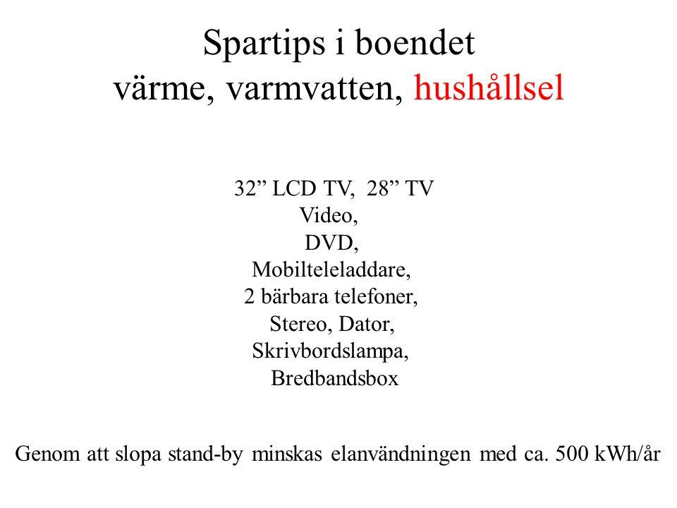 32 LCD TV, 28 TV Video, DVD, Mobilteleladdare, 2 bärbara telefoner, Stereo, Dator, Skrivbordslampa, Bredbandsbox Spartips i boendet värme, varmvatten, hushållsel Genom att slopa stand-by minskas elanvändningen med ca.