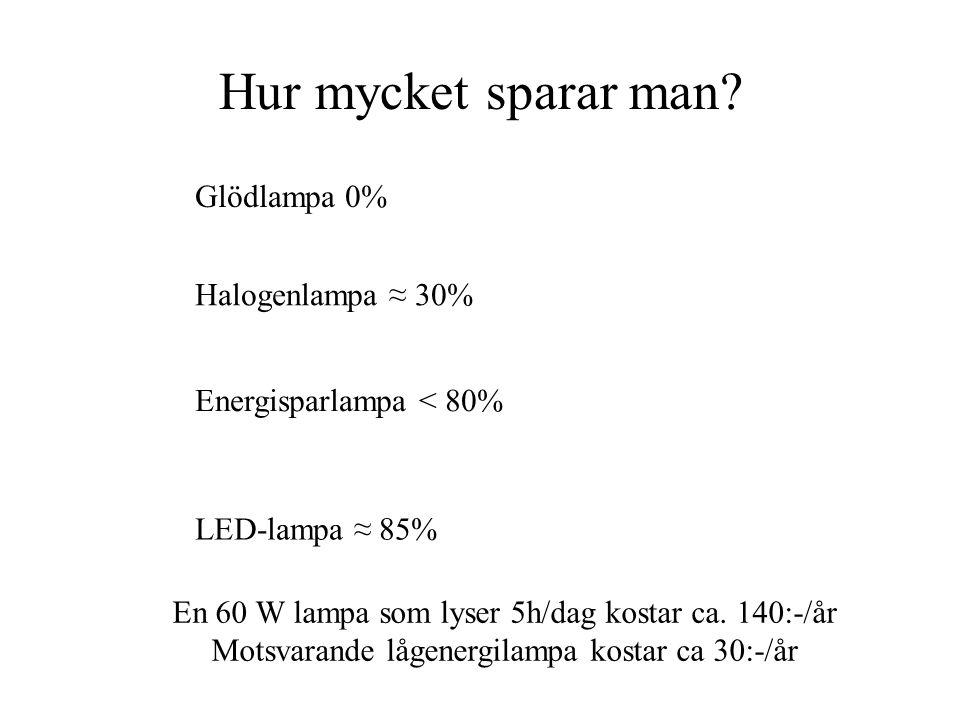Hur mycket sparar man? Glödlampa 0% Halogenlampa ≈ 30% Energisparlampa < 80% LED-lampa ≈ 85% En 60 W lampa som lyser 5h/dag kostar ca. 140:-/år Motsva
