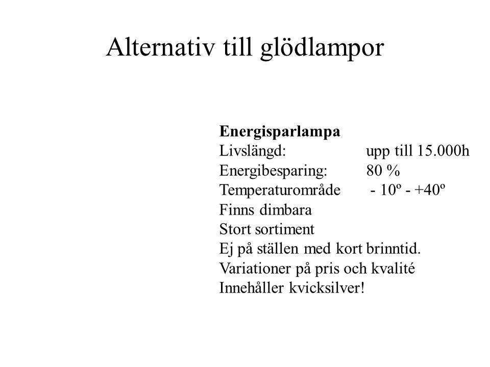 Alternativ till glödlampor Energisparlampa Livslängd:upp till 15.000h Energibesparing:80 % Temperaturområde - 10º - +40º Finns dimbara Stort sortiment Ej på ställen med kort brinntid.