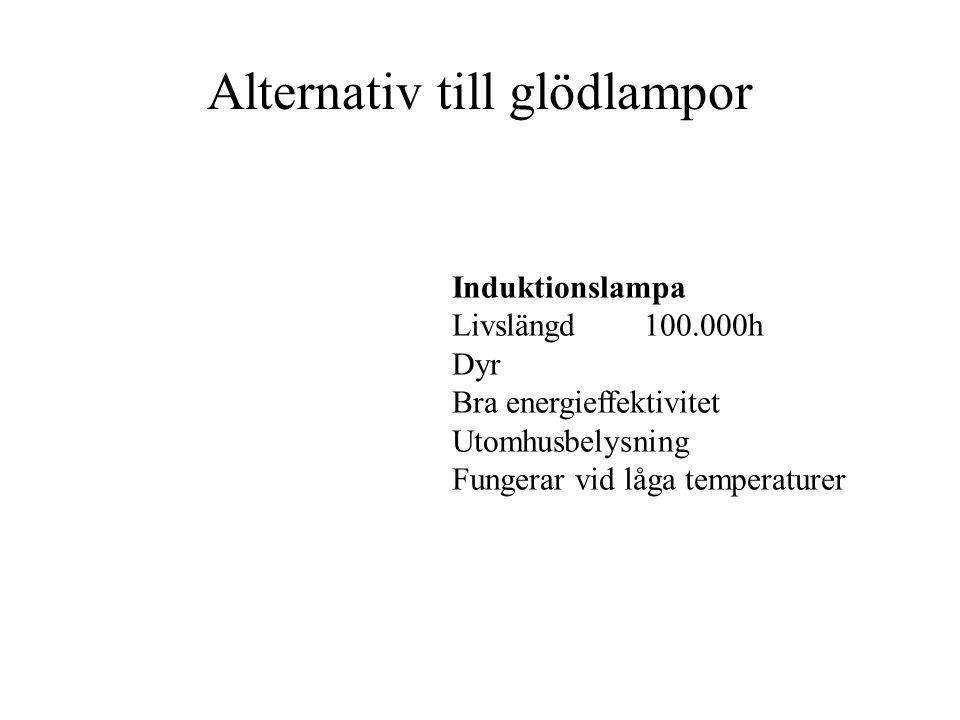 Alternativ till glödlampor Induktionslampa Livslängd100.000h Dyr Bra energieffektivitet Utomhusbelysning Fungerar vid låga temperaturer