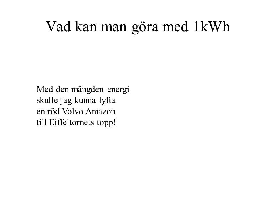 Vad kan man göra med 1kWh Resa med flyg 1,8 km Köra bil 2,5 km Åka buss 5 km Åka tåg 10 km