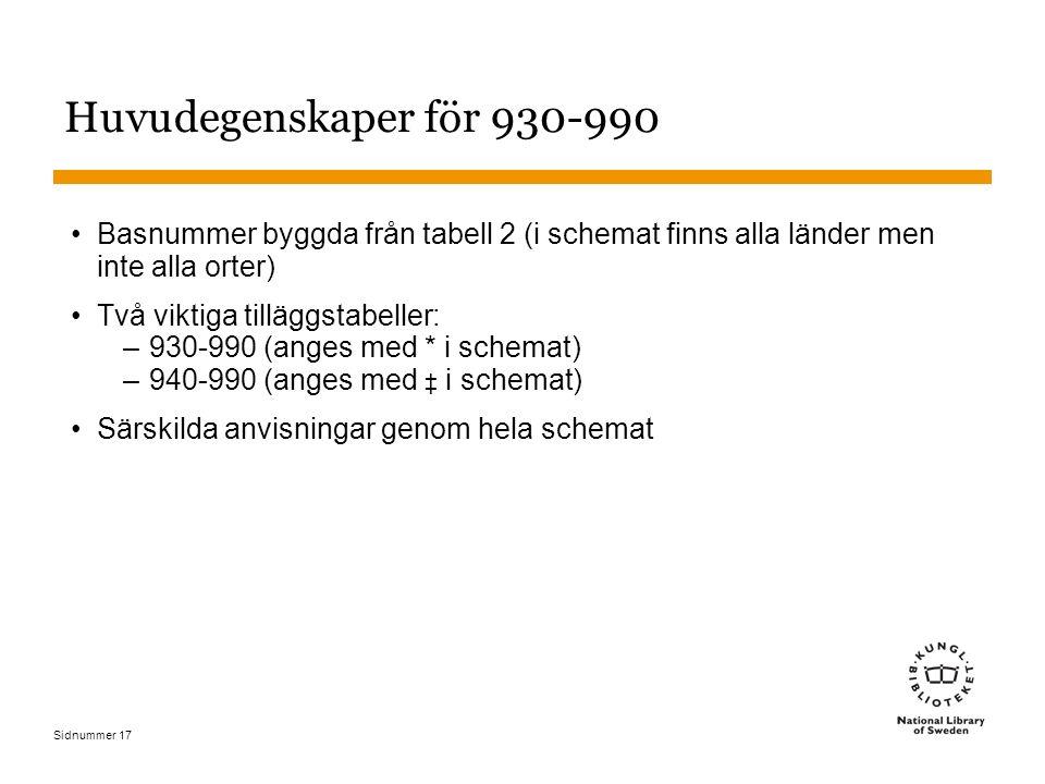 Sidnummer 17 Huvudegenskaper för 930-990 Basnummer byggda från tabell 2 (i schemat finns alla länder men inte alla orter) Två viktiga tilläggstabeller
