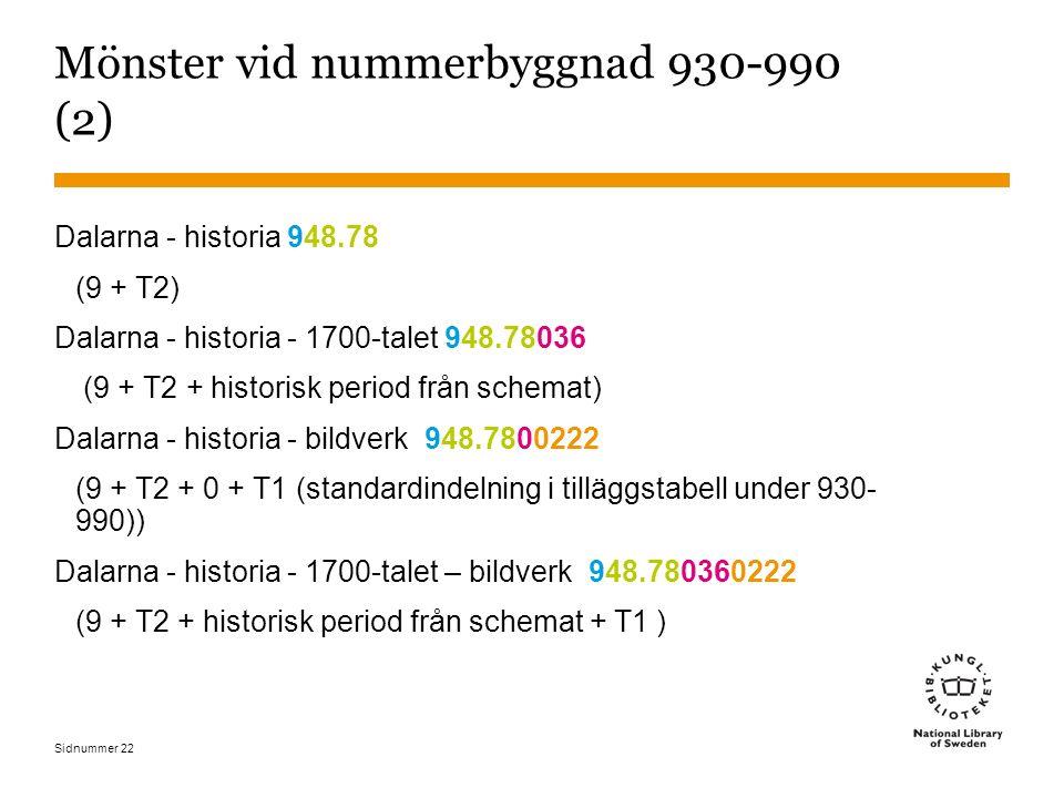 Sidnummer 22 Mönster vid nummerbyggnad 930-990 (2) Dalarna - historia 948.78 (9 + T2) Dalarna - historia - 1700-talet 948.78036 (9 + T2 + historisk pe