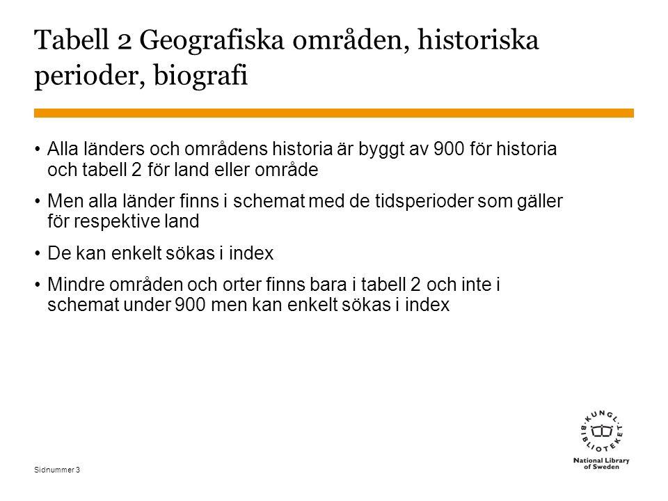 Sidnummer 3 Tabell 2 Geografiska områden, historiska perioder, biografi Alla länders och områdens historia är byggt av 900 för historia och tabell 2 f