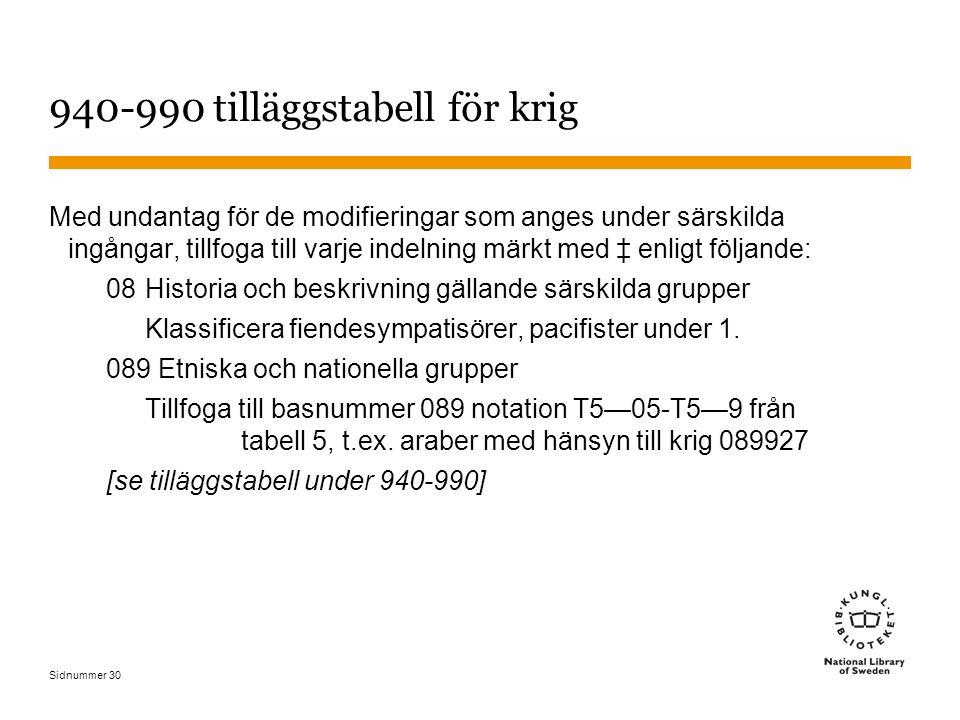 Sidnummer 30 940-990 tilläggstabell för krig Med undantag för de modifieringar som anges under särskilda ingångar, tillfoga till varje indelning märkt