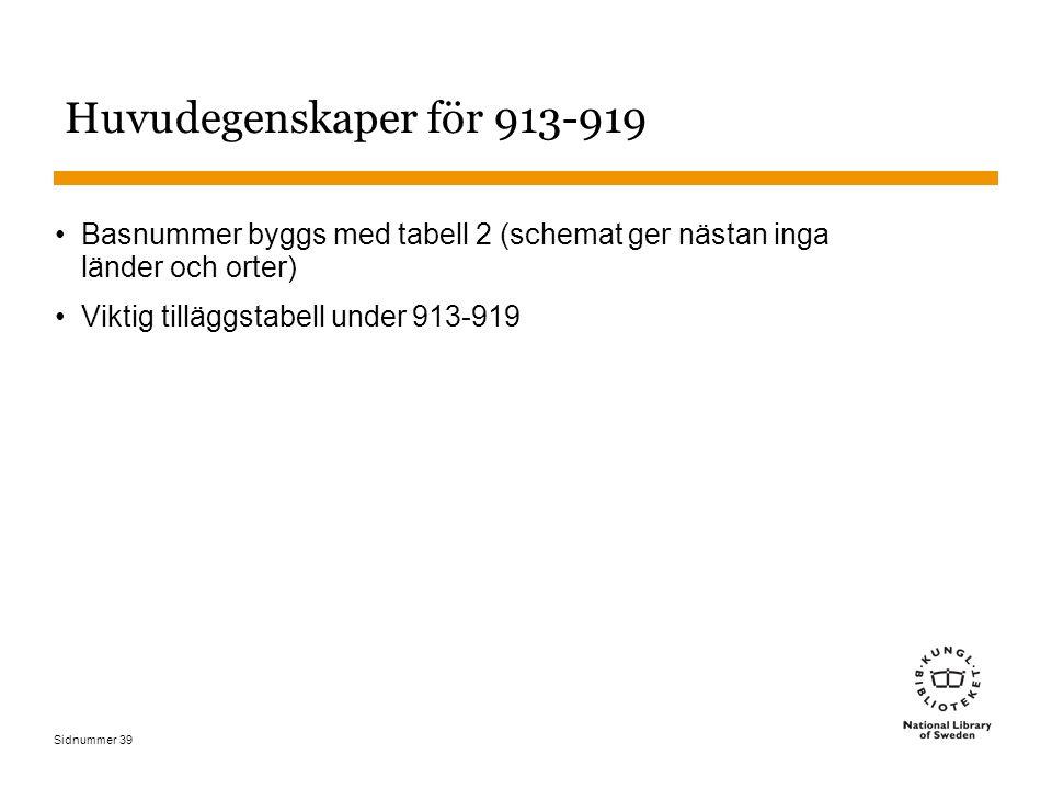 Sidnummer 39 Huvudegenskaper för 913-919 Basnummer byggs med tabell 2 (schemat ger nästan inga länder och orter) Viktig tilläggstabell under 913-919