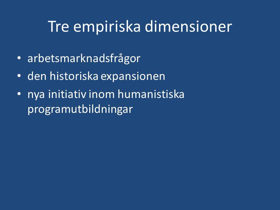 Tre empiriska dimensioner arbetsmarknadsfrågor den historiska expansionen nya initiativ inom humanistiska programutbildningar