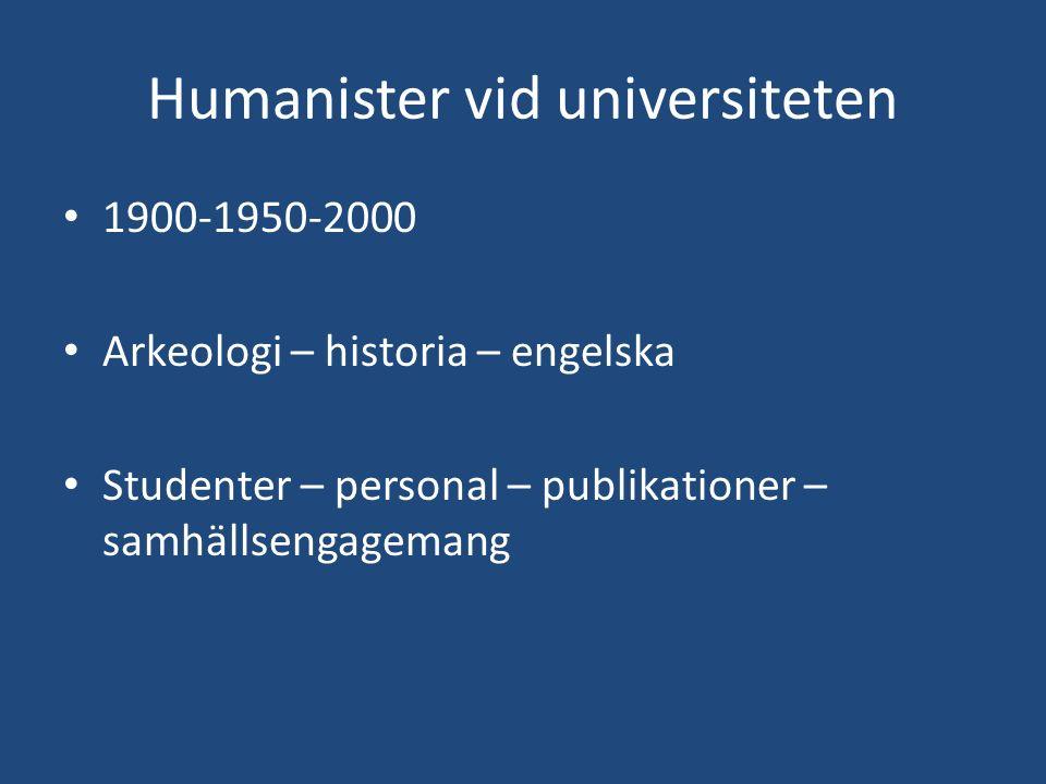 Humanister vid universiteten 1900-1950-2000 Arkeologi – historia – engelska Studenter – personal – publikationer – samhällsengagemang