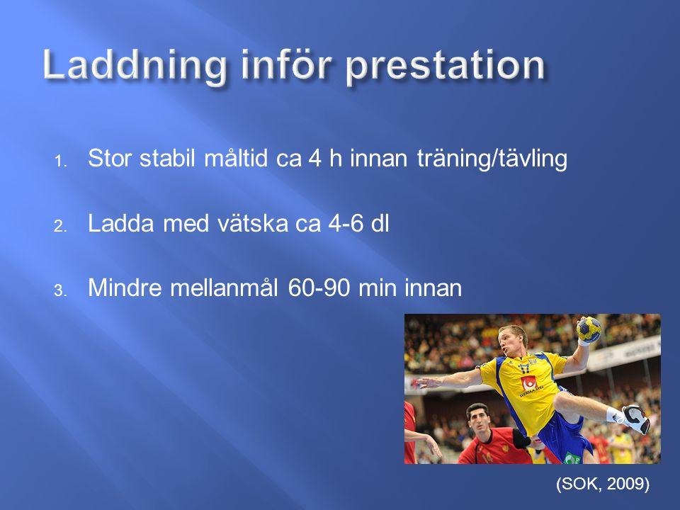1. Stor stabil måltid ca 4 h innan träning/tävling 2.