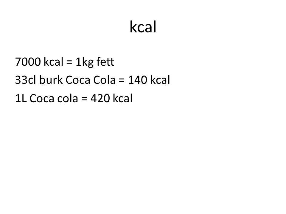 kcal 7000 kcal = 1kg fett 33cl burk Coca Cola = 140 kcal 1L Coca cola = 420 kcal