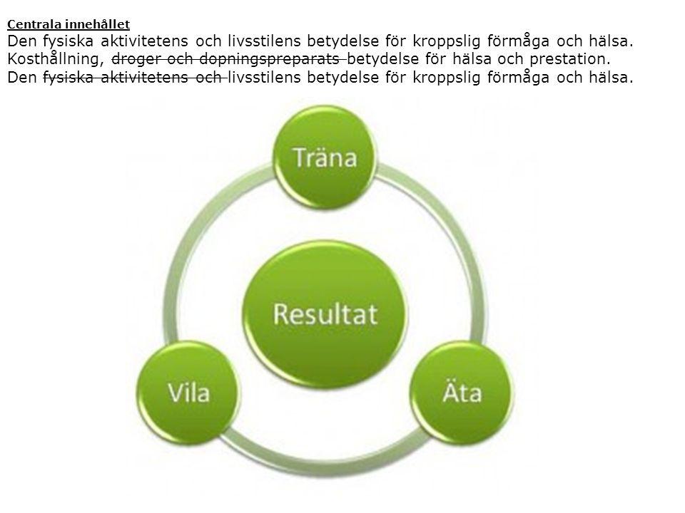 Centrala innehållet Den fysiska aktivitetens och livsstilens betydelse för kroppslig förmåga och hälsa.