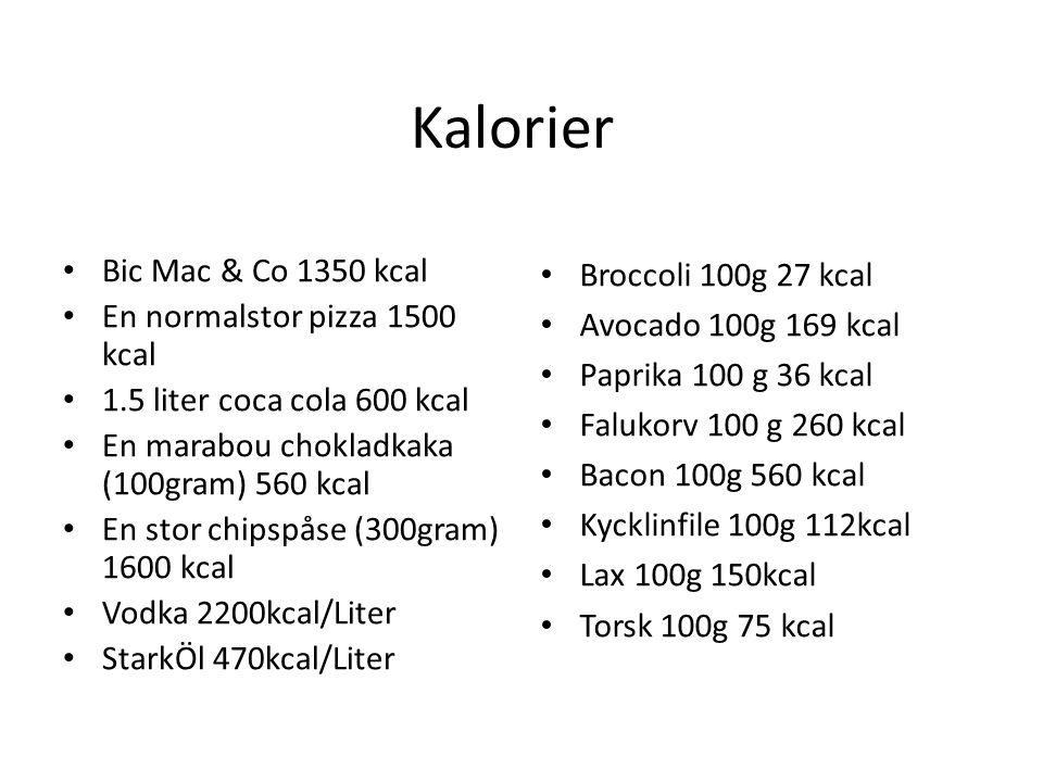 Kalorier Bic Mac & Co 1350 kcal En normalstor pizza 1500 kcal 1.5 liter coca cola 600 kcal En marabou chokladkaka (100gram) 560 kcal En stor chipspåse (300gram) 1600 kcal Vodka 2200kcal/Liter StarkÖl 470kcal/Liter Broccoli 100g 27 kcal Avocado 100g 169 kcal Paprika 100 g 36 kcal Falukorv 100 g 260 kcal Bacon 100g 560 kcal Kycklinfile 100g 112kcal Lax 100g 150kcal Torsk 100g 75 kcal