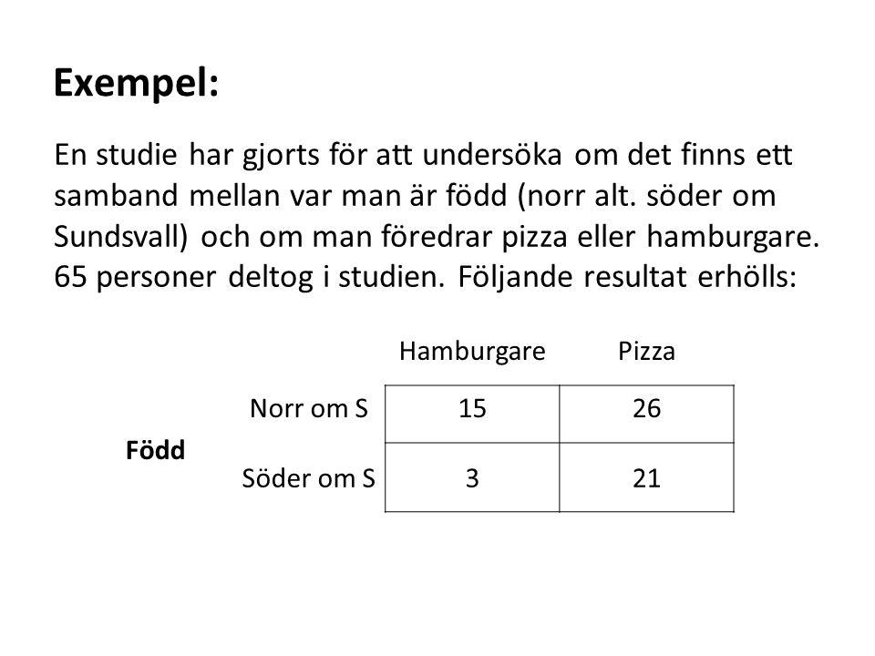 Exempel: En studie har gjorts för att undersöka om det finns ett samband mellan var man är född (norr alt. söder om Sundsvall) och om man föredrar piz
