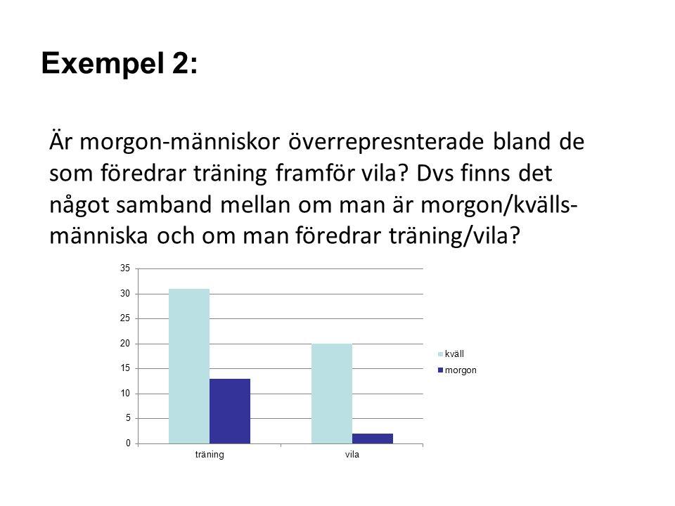Exempel 2: Är morgon-människor överrepresnterade bland de som föredrar träning framför vila? Dvs finns det något samband mellan om man är morgon/kväll