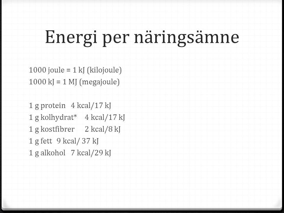Energi per näringsämne 1000 joule = 1 kJ (kilojoule) 1000 kJ = 1 MJ (megajoule) 1 g protein4 kcal/17 kJ 1 g kolhydrat*4 kcal/17 kJ 1 g kostfibrer 2 kcal/8 kJ 1 g fett9 kcal/ 37 kJ 1 g alkohol 7 kcal/29 kJ