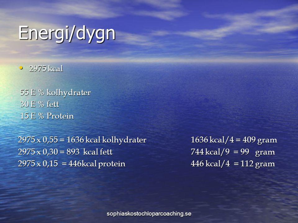Energi/dygn 2975 kcal 2975 kcal 55 E % kolhydrater 55 E % kolhydrater 30 E % fett 30 E % fett 15 E % Protein 15 E % Protein 2975 x 0,55 = 1636 kcal kolhydrater 1636 kcal/4 = 409 gram 2975 x 0,30 = 893 kcal fett 744 kcal/9 = 99 gram 2975 x 0,15 = 446kcal protein 446 kcal/4 = 112 gram sophiaskostochloparcoaching.se