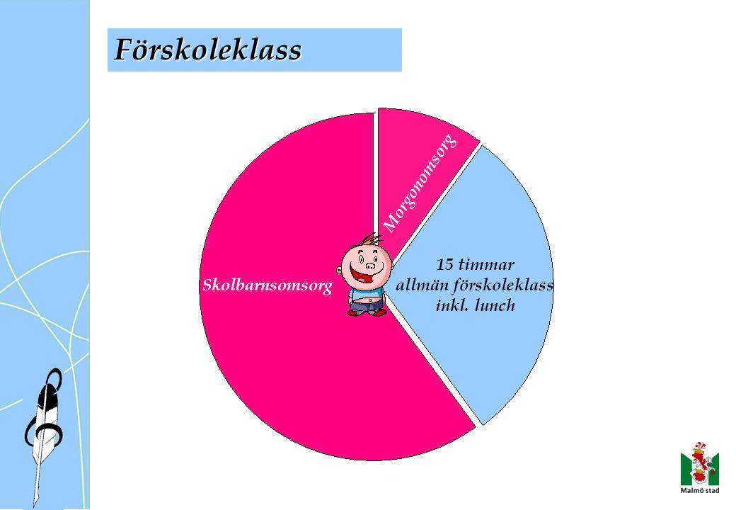 Skolbarnsomsorg Morgonomsorg 15 timmar allmän förskoleklass inkl. lunch Förskoleklass